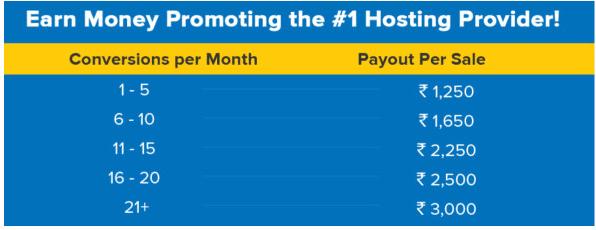 hostgator-india-affiliate-commissions